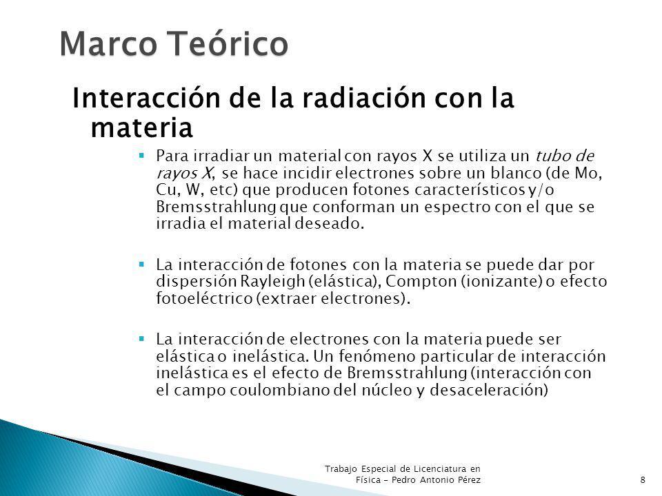 Marco Teórico Interacción de la radiación con la materia