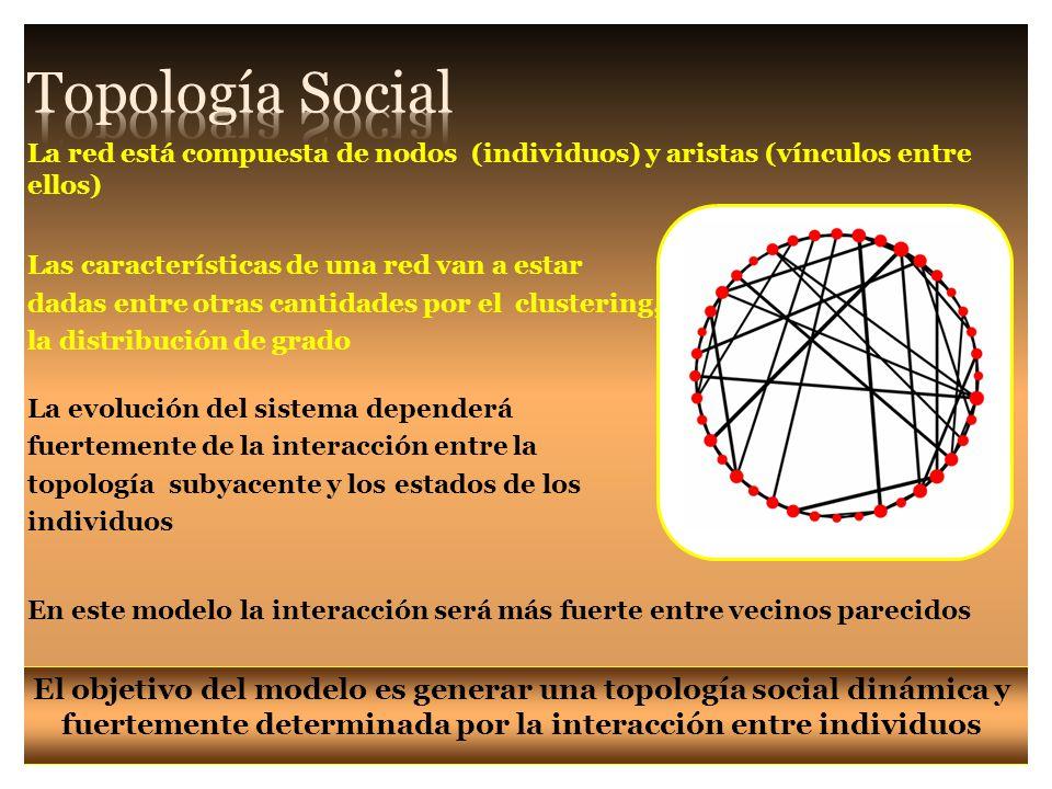 Topología Social La red está compuesta de nodos (individuos) y aristas (vínculos entre ellos) Las características de una red van a estar.