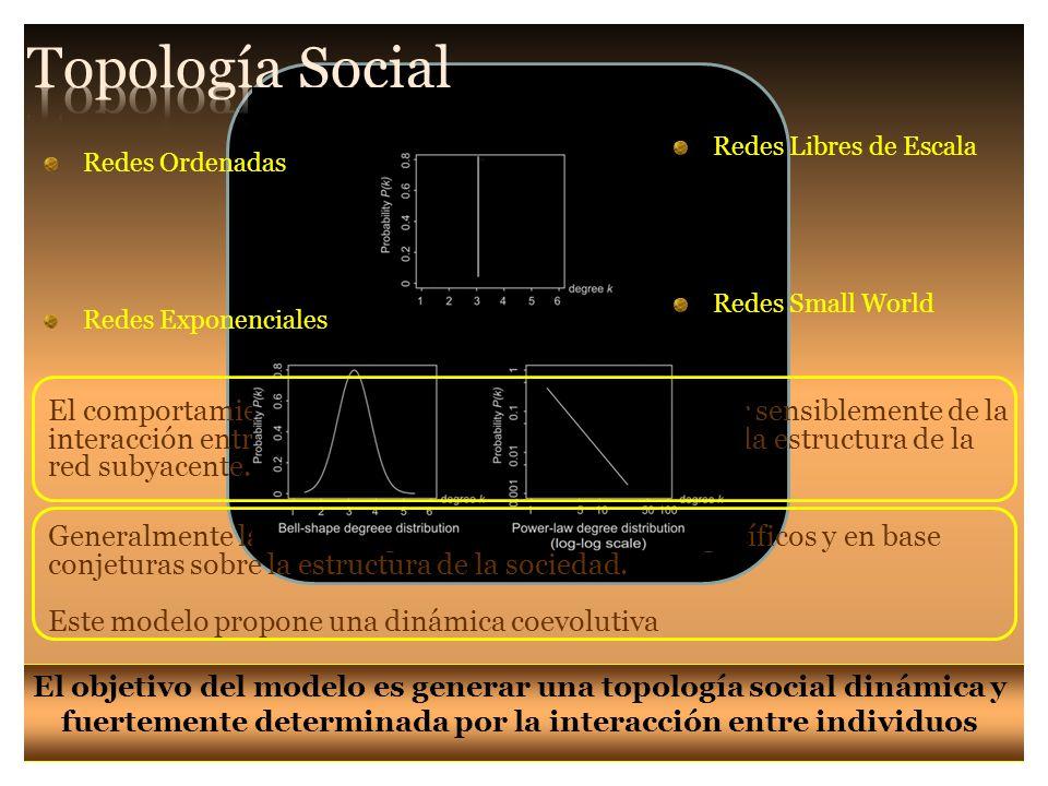 Topología Social