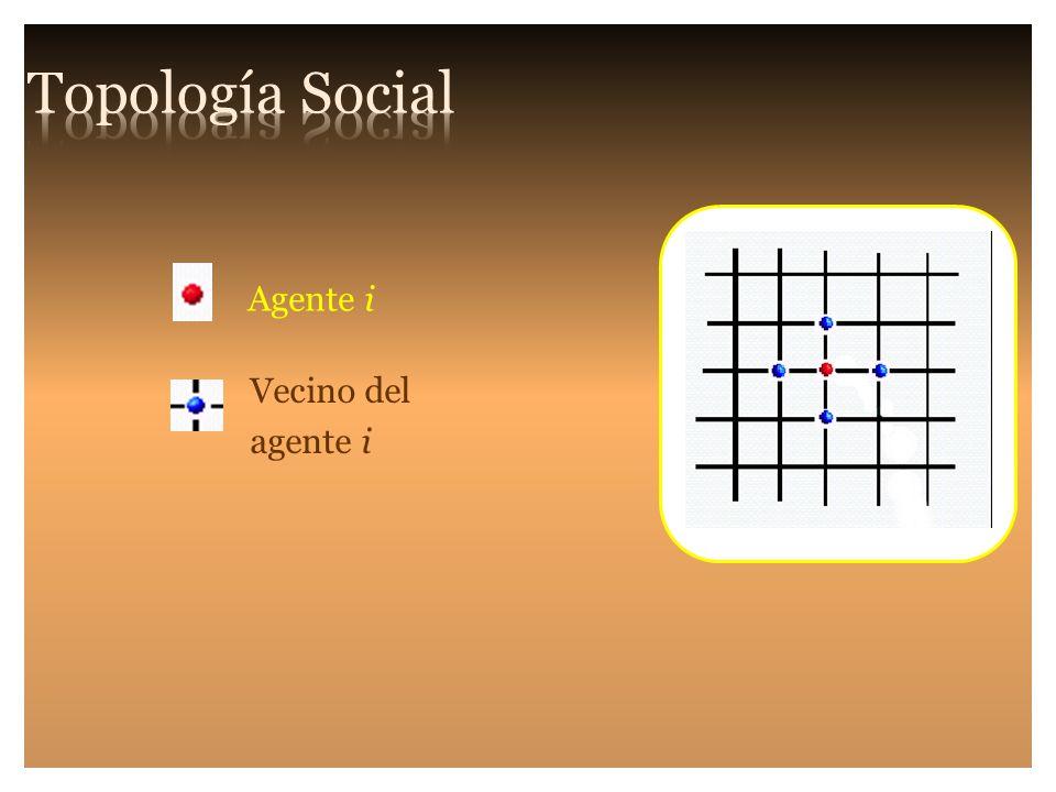 Topología Social Agente i Vecino del agente i