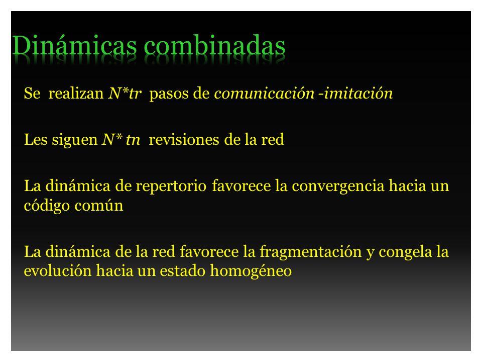 Dinámicas combinadas Se realizan N*tr pasos de comunicación -imitación