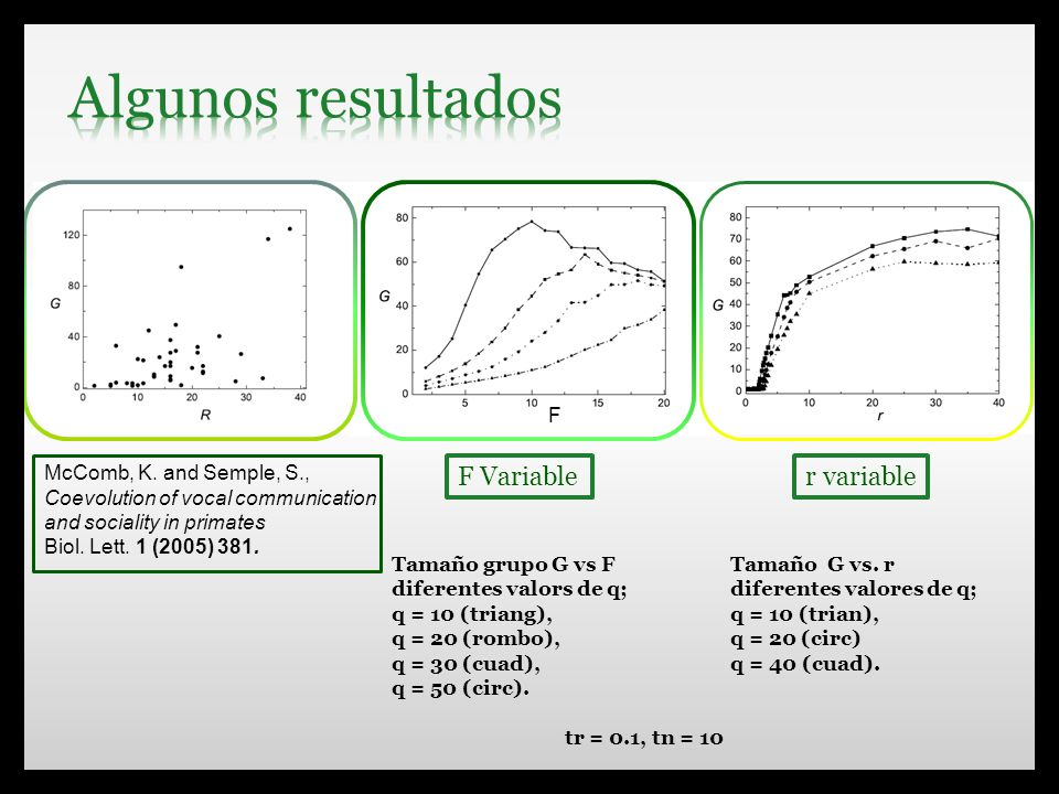 Algunos resultados F Variable r variable F McComb, K. and Semple, S.,