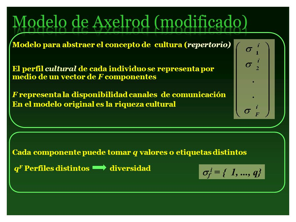 Modelo de Axelrod (modificado)