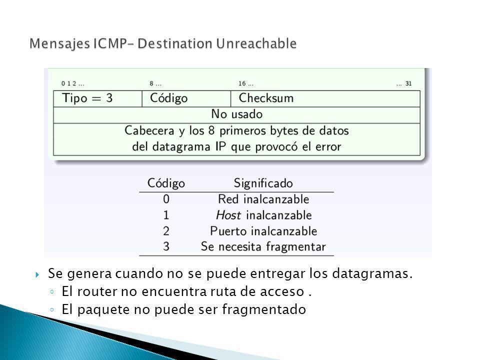 Mensajes ICMP- Destination Unreachable
