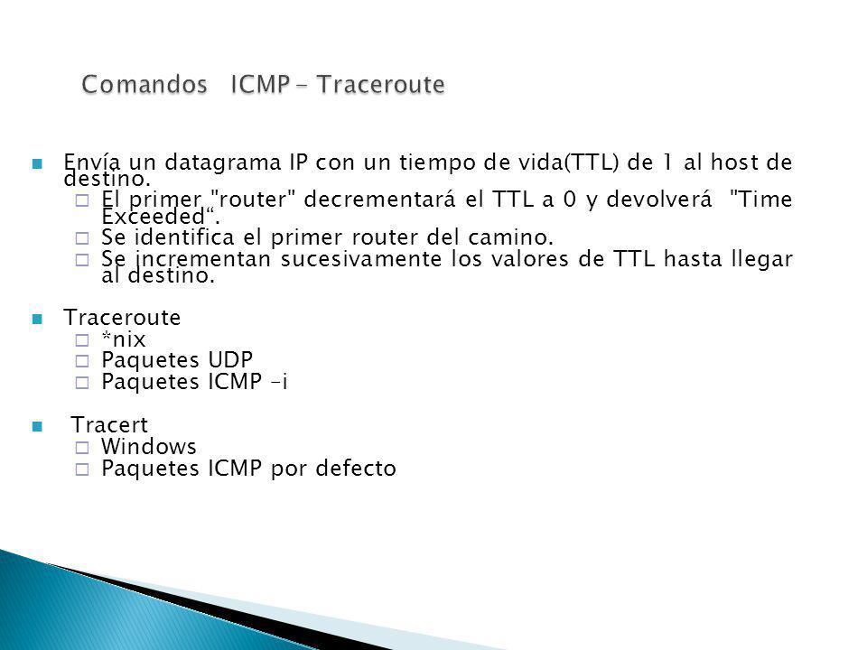 Comandos ICMP - Traceroute