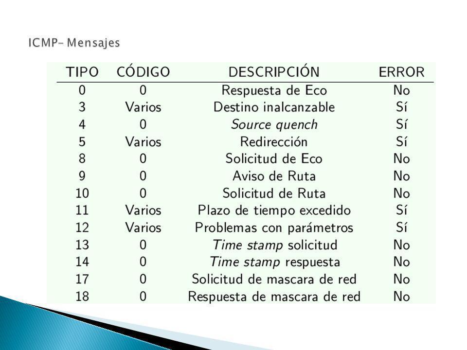 ICMP- Mensajes