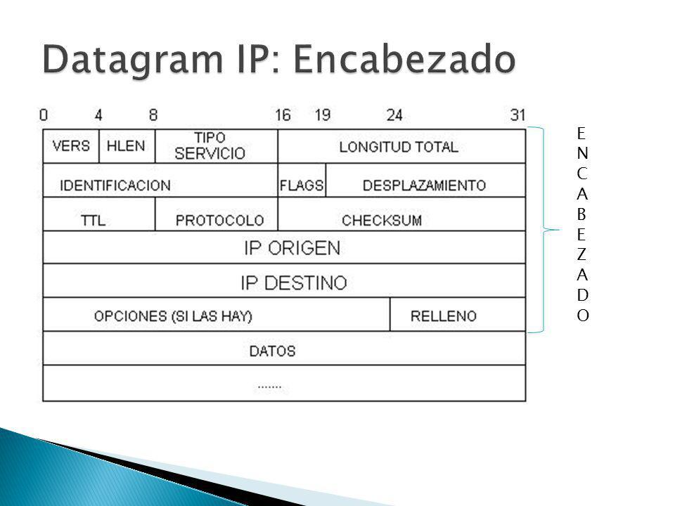 Datagram IP: Encabezado