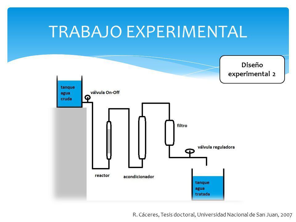 TRABAJO EXPERIMENTAL Diseño experimental 2