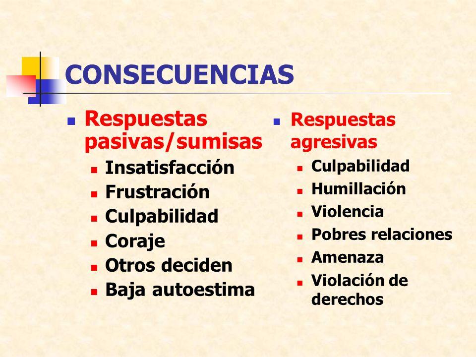 CONSECUENCIAS Respuestas pasivas/sumisas Respuestas agresivas