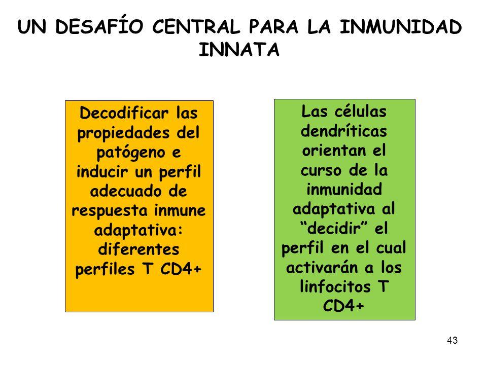 UN DESAFÍO CENTRAL PARA LA INMUNIDAD INNATA