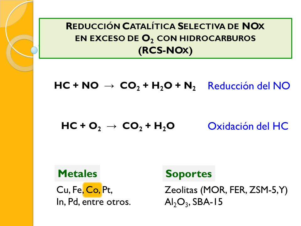 Reducción del NO Oxidación del HC Metales Soportes