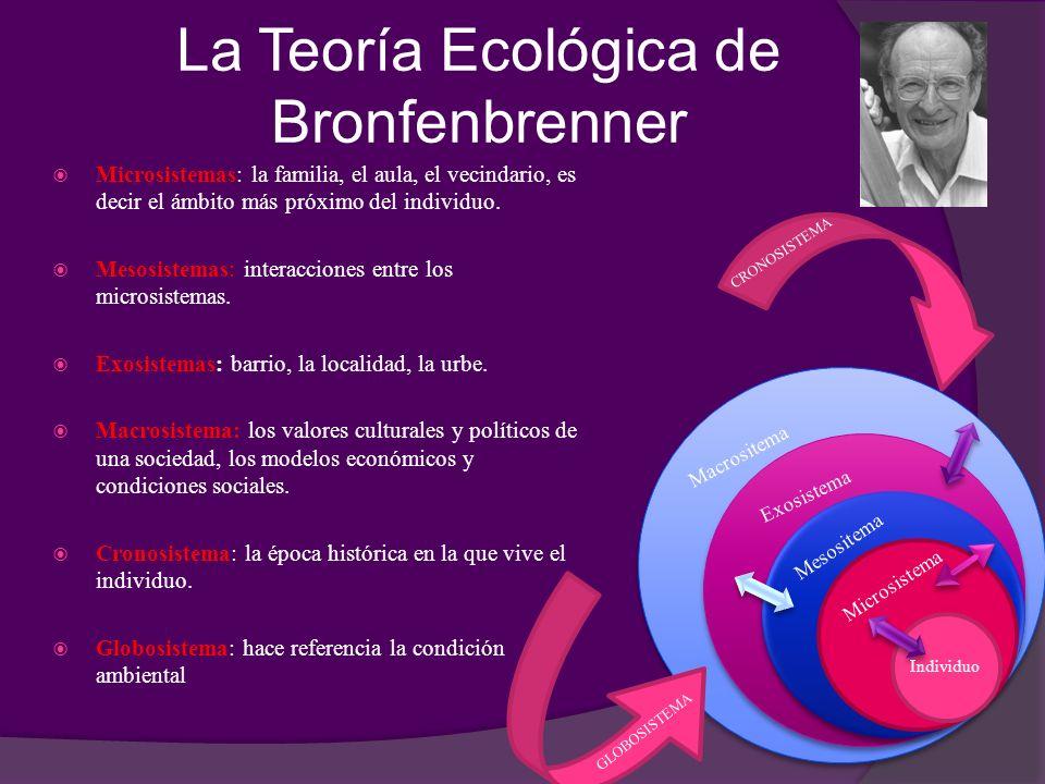 La Teoría Ecológica de Bronfenbrenner