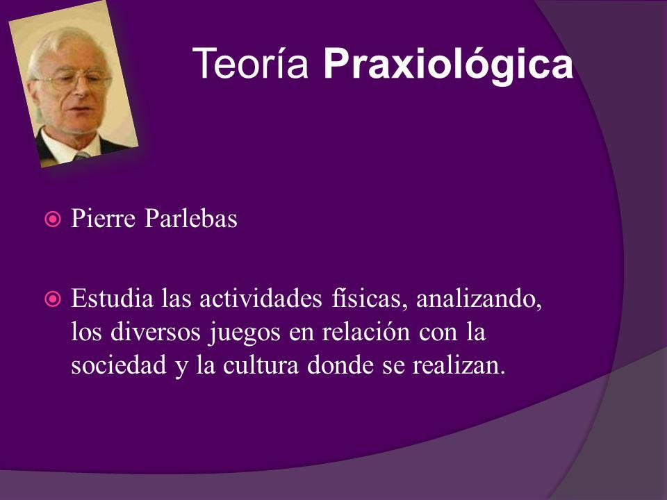 Teoría Praxiológica Pierre Parlebas