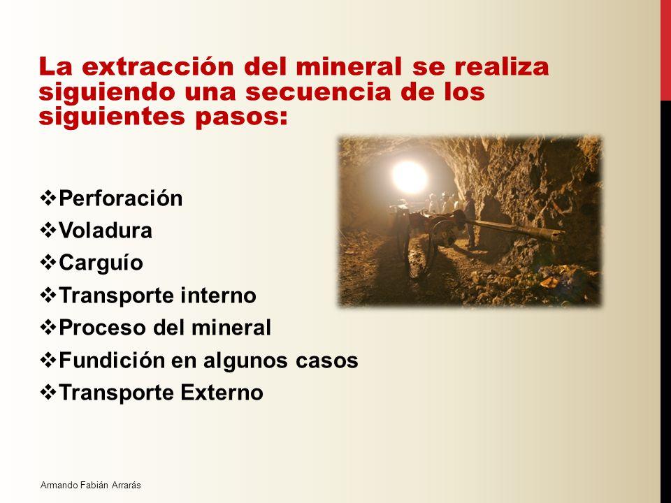 La extracción del mineral se realiza siguiendo una secuencia de los siguientes pasos: