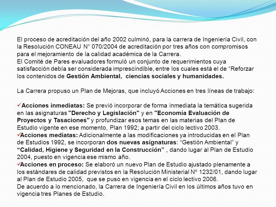 El proceso de acreditación del año 2002 culminó, para la carrera de Ingeniería Civil, con la Resolución CONEAU N° 070/2004 de acreditación por tres años con compromisos para el mejoramiento de la calidad académica de la Carrera.