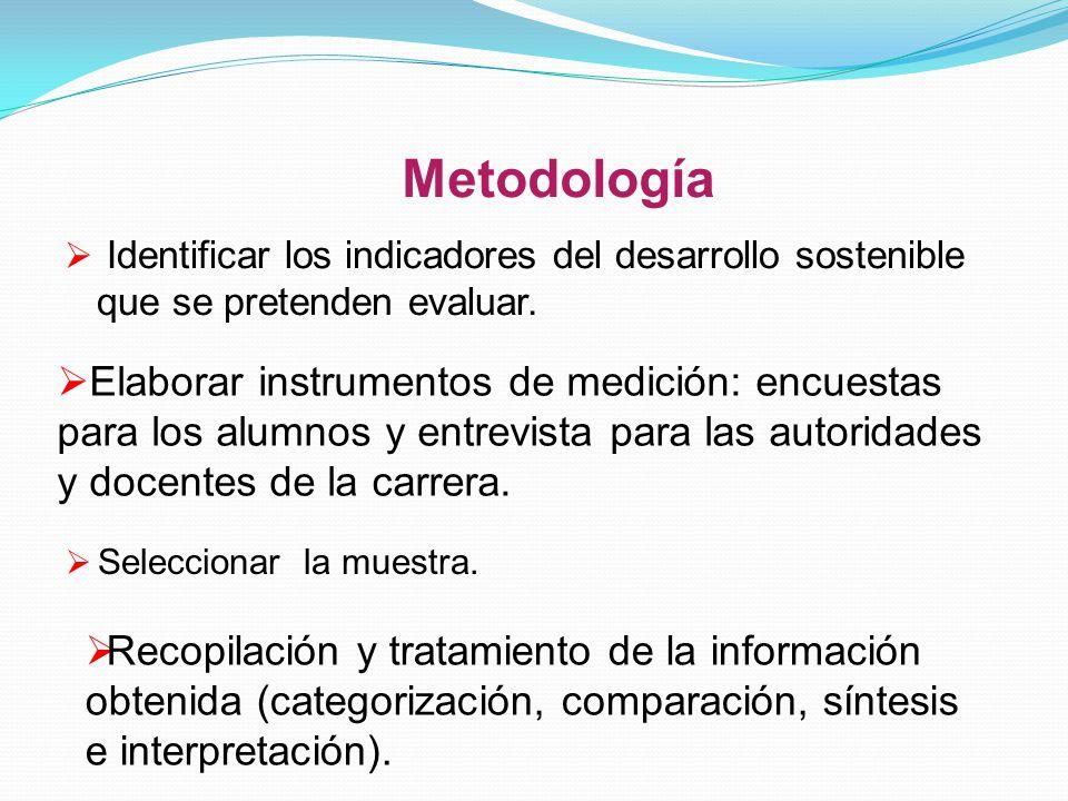 Metodología Identificar los indicadores del desarrollo sostenible que se pretenden evaluar.