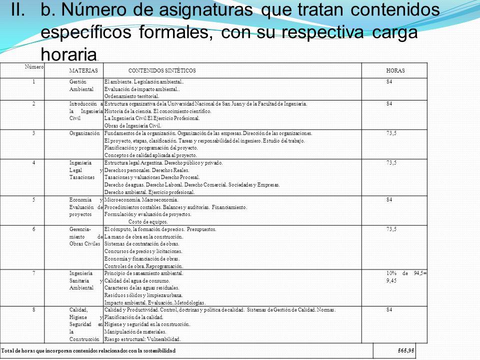 b. Número de asignaturas que tratan contenidos específicos formales, con su respectiva carga horaria.