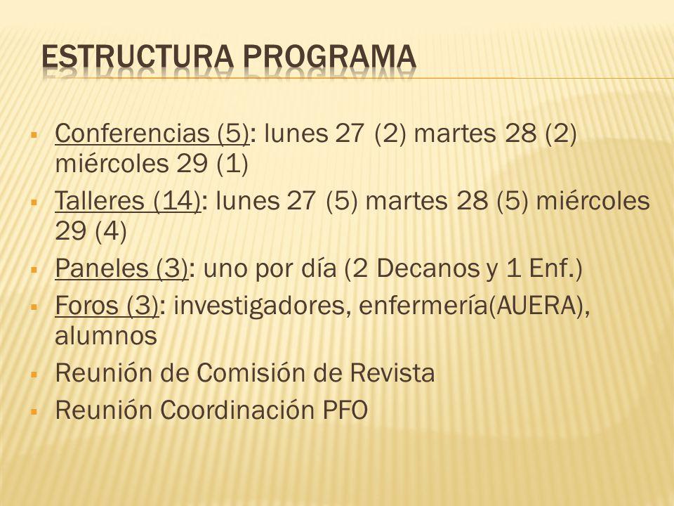 Estructura Programa Conferencias (5): lunes 27 (2) martes 28 (2) miércoles 29 (1) Talleres (14): lunes 27 (5) martes 28 (5) miércoles 29 (4)