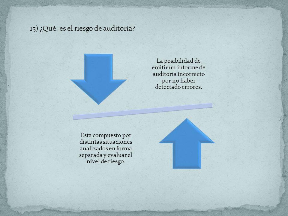 15) ¿Qué es el riesgo de auditoría