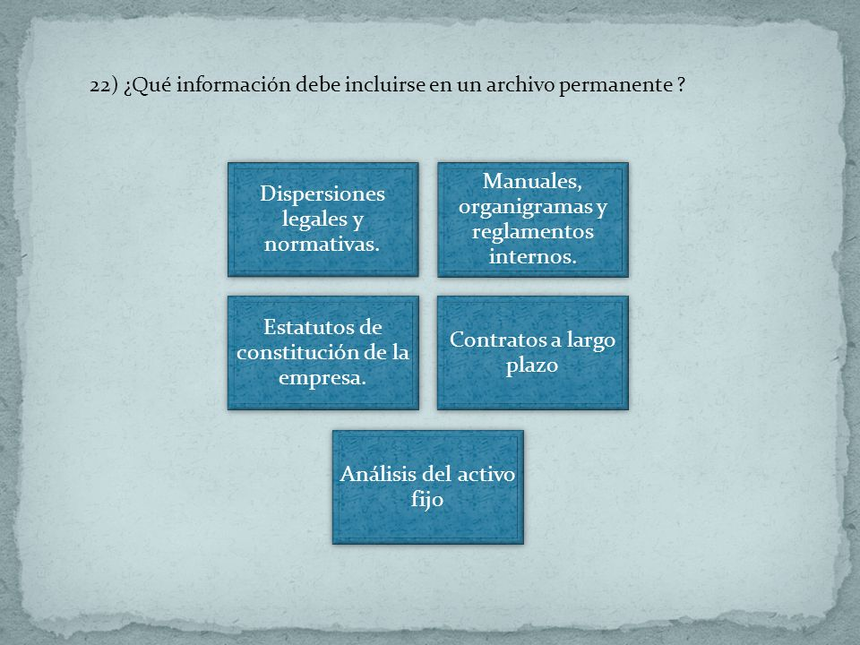 22) ¿Qué información debe incluirse en un archivo permanente