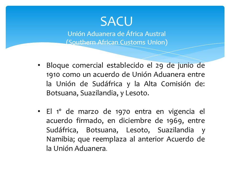 SACU Unión Aduanera de África Austral (Southern African Customs Union)