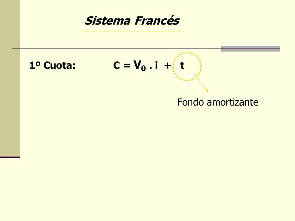 Sistema Francés 1º Cuota: C = V0 . i + t Fondo amortizante