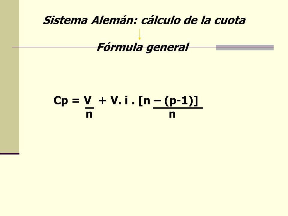 Sistema Alemán: cálculo de la cuota