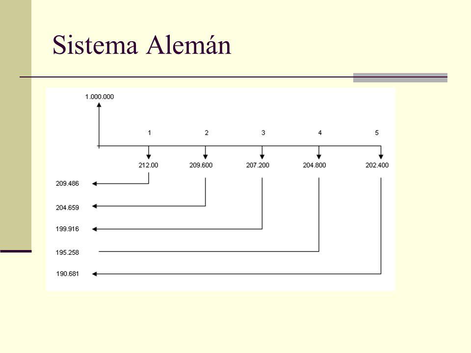 Sistema Alemán