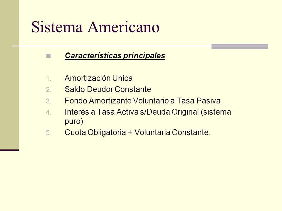 Sistema Americano Características principales Amortización Unica