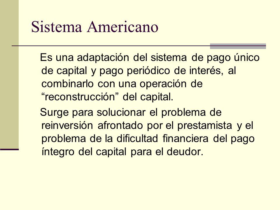 Sistema Americano