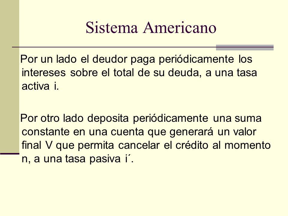 Sistema Americano Por un lado el deudor paga periódicamente los intereses sobre el total de su deuda, a una tasa activa i.