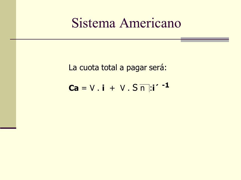 Sistema Americano La cuota total a pagar será: