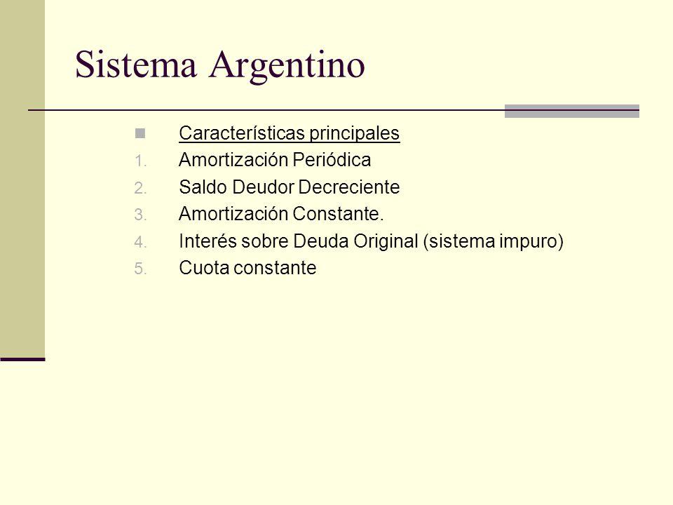 Sistema Argentino Características principales Amortización Periódica