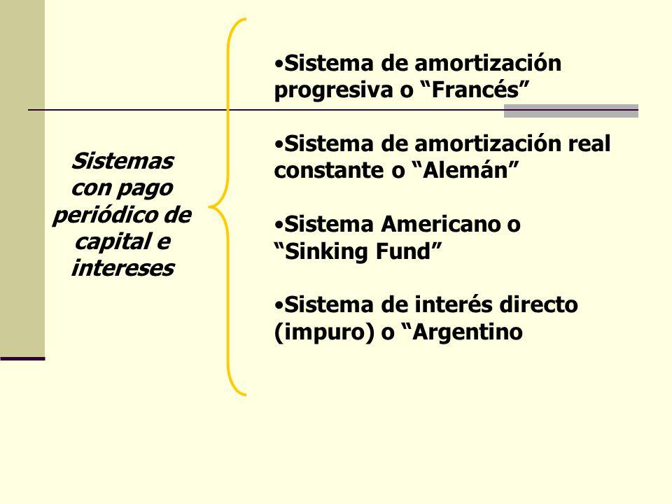 Sistemas con pago periódico de capital e intereses