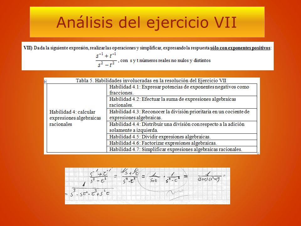 Análisis del ejercicio VII