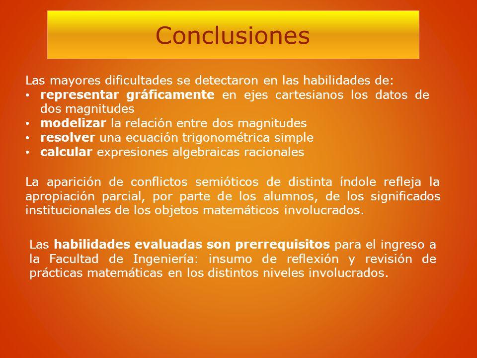 Conclusiones Las mayores dificultades se detectaron en las habilidades de: representar gráficamente en ejes cartesianos los datos de dos magnitudes.