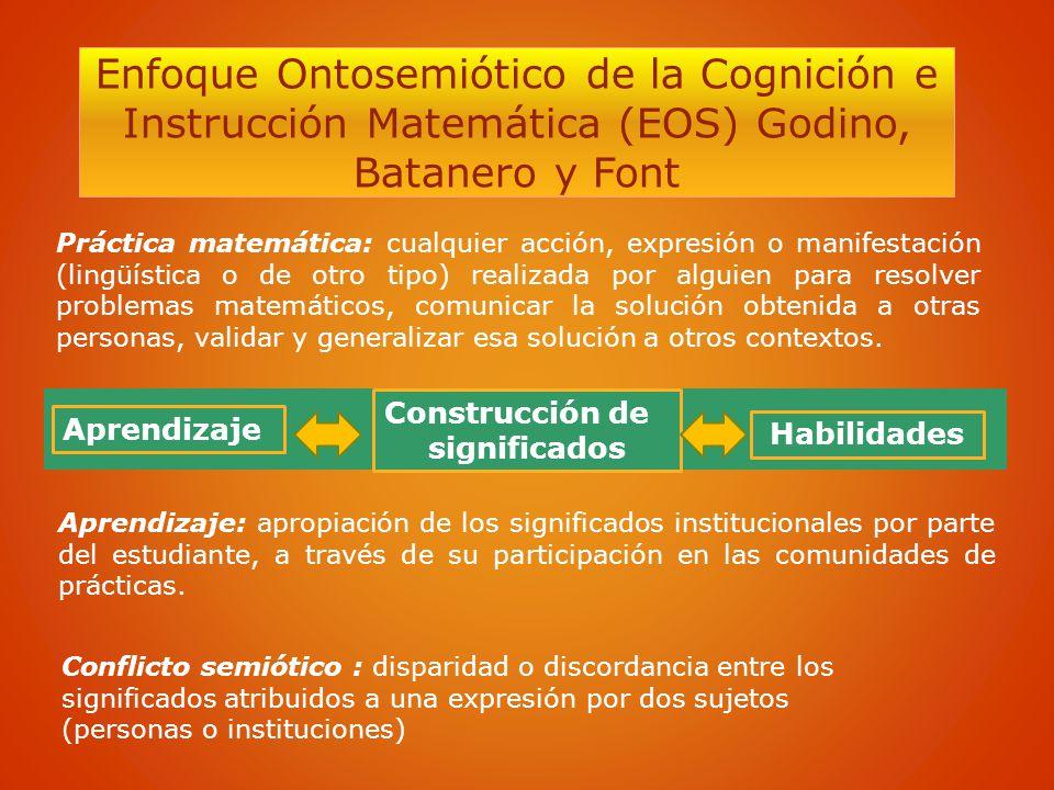 Enfoque Ontosemiótico de la Cognición e Instrucción Matemática (EOS) Godino, Batanero y Font