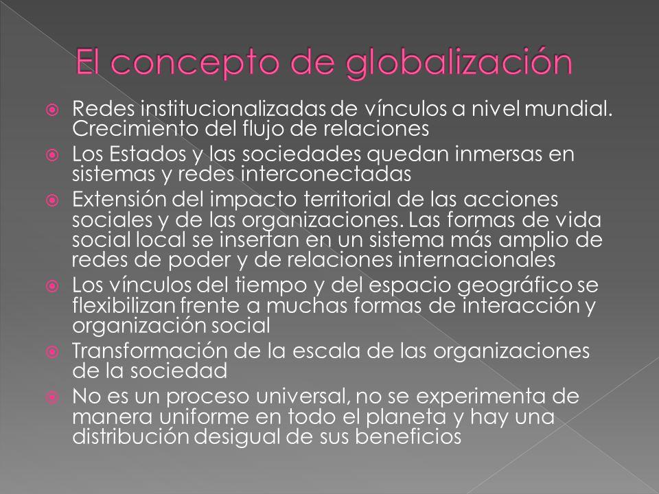 El concepto de globalización