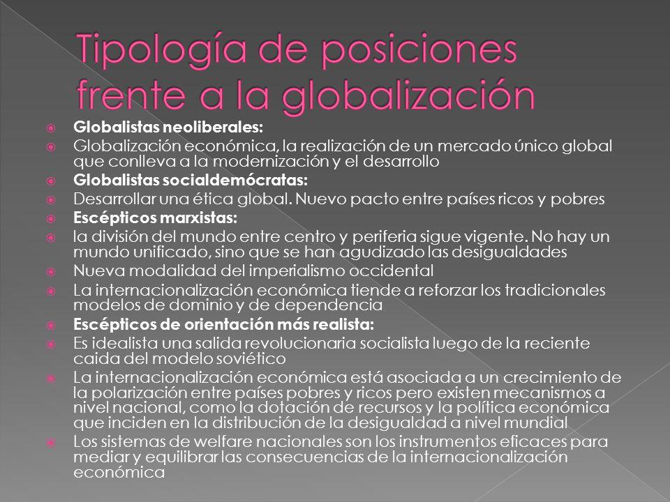 Tipología de posiciones frente a la globalización