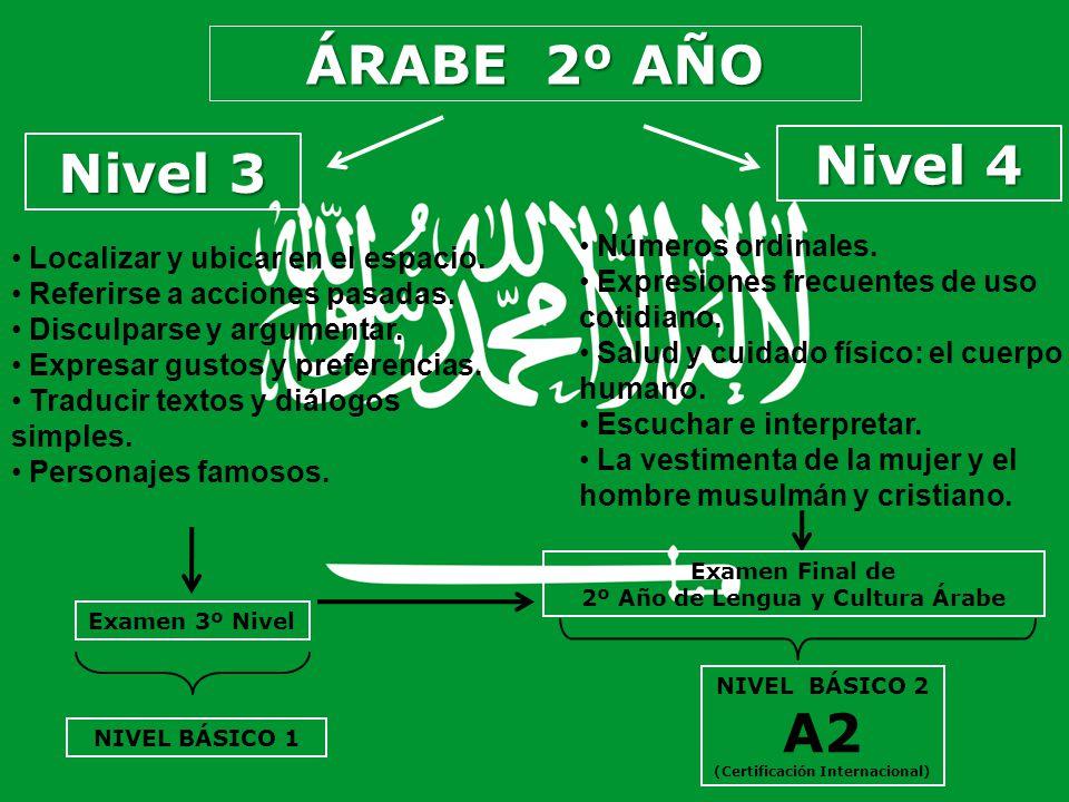 ÁRABE 2º AÑO Nivel 4 Nivel 3 Números ordinales.