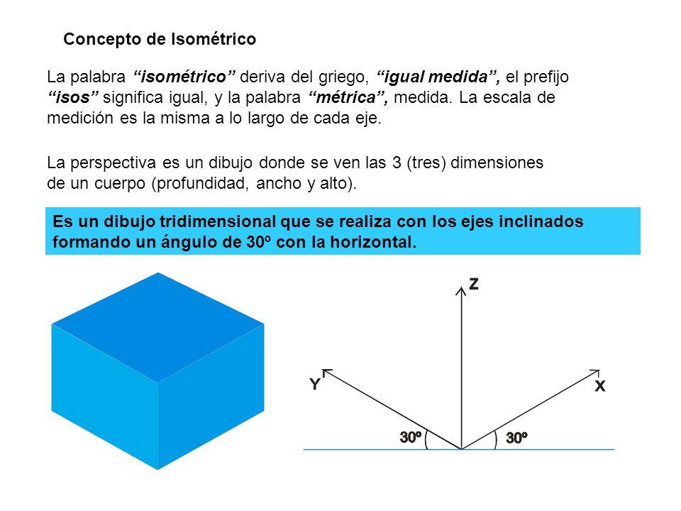 Concepto de Isométrico