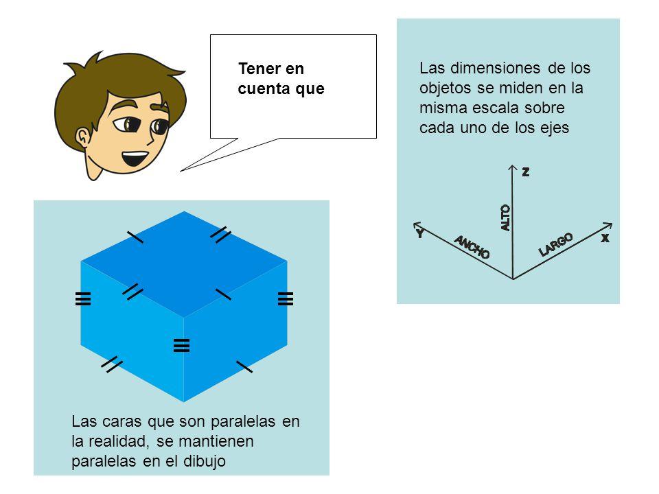 Tener en cuenta que Las dimensiones de los objetos se miden en la misma escala sobre cada uno de los ejes.