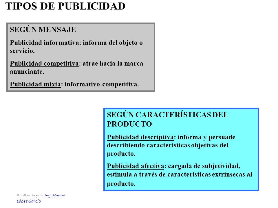 TIPOS DE PUBLICIDAD SEGÚN MENSAJE SEGÚN CARACTERÍSTICAS DEL PRODUCTO