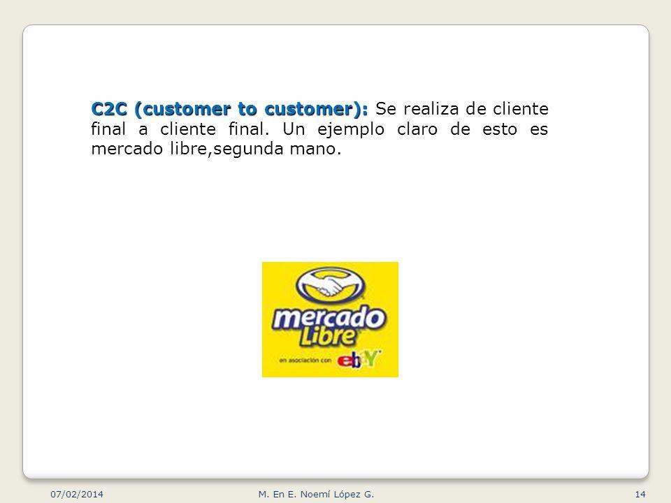 C2C (customer to customer): Se realiza de cliente final a cliente final. Un ejemplo claro de esto es mercado libre,segunda mano.