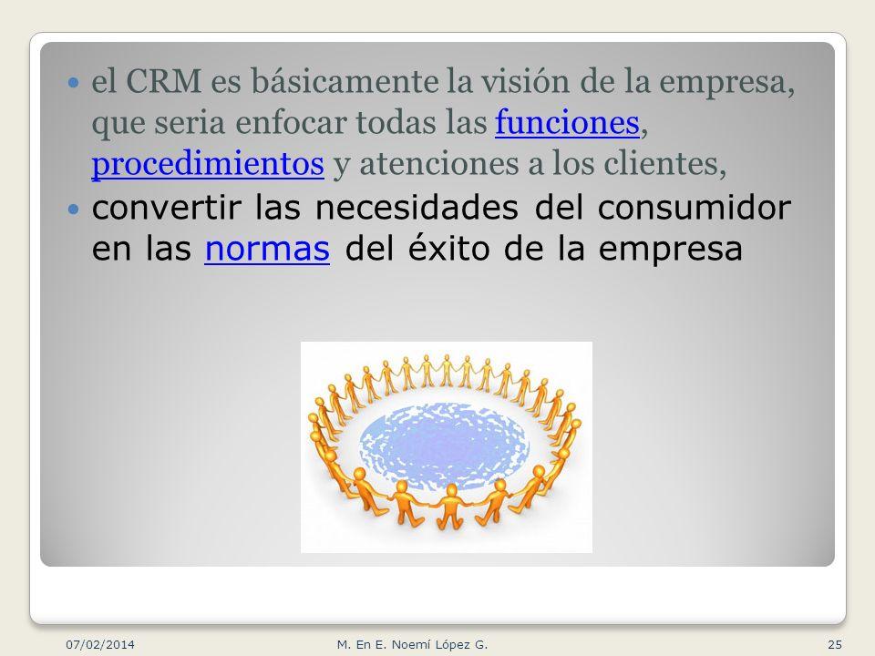el CRM es básicamente la visión de la empresa, que seria enfocar todas las funciones, procedimientos y atenciones a los clientes,