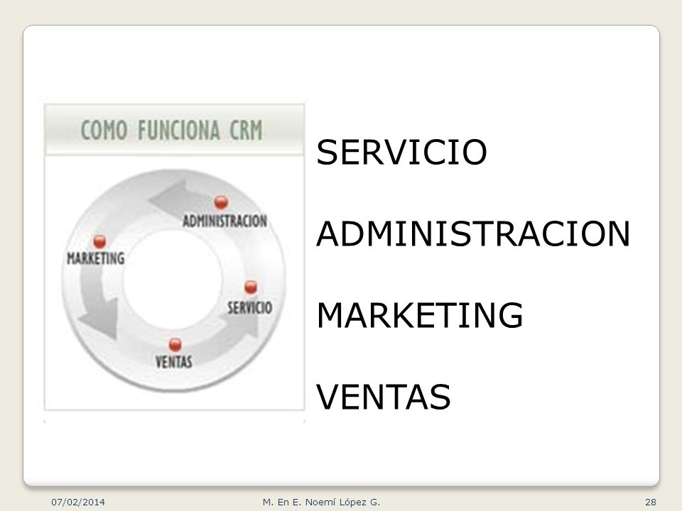 SERVICIO ADMINISTRACION MARKETING VENTAS 24/03/2017