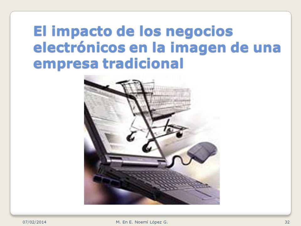 El impacto de los negocios electrónicos en la imagen de una empresa tradicional