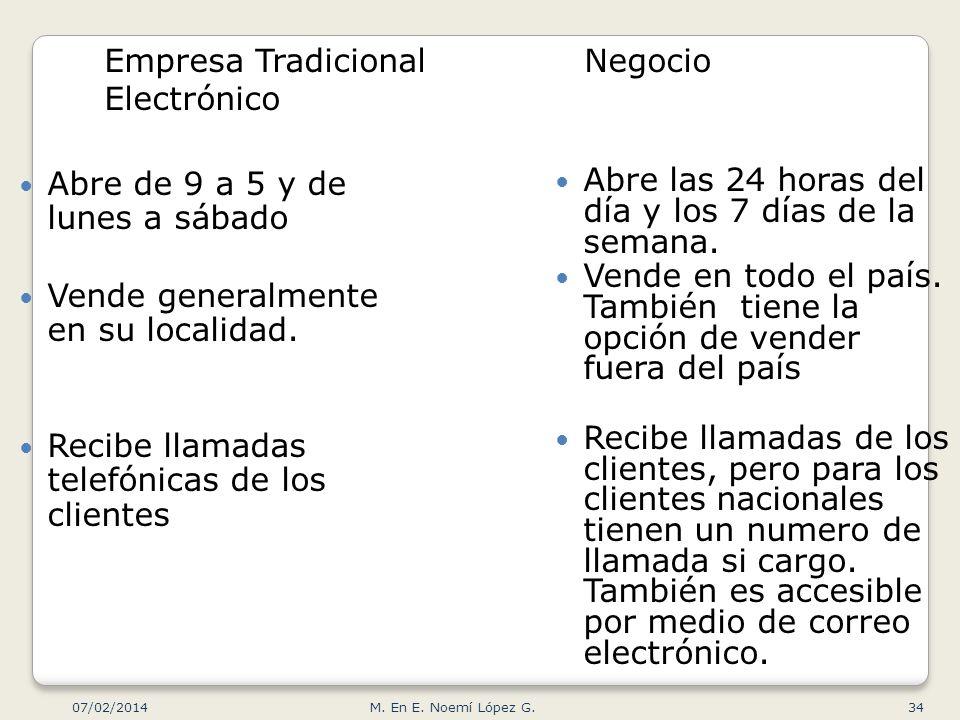 Empresa Tradicional Negocio Electrónico