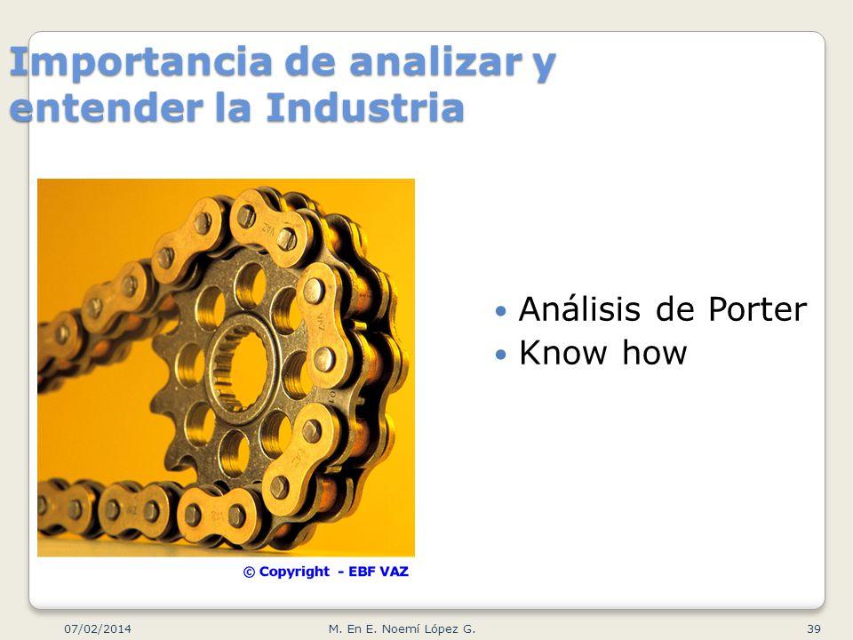 Importancia de analizar y entender la Industria