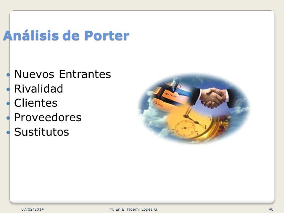 Análisis de Porter Nuevos Entrantes Rivalidad Clientes Proveedores